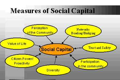 social justice measure for measure